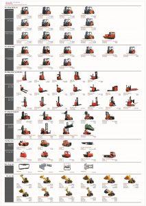 sản phẩm xe nâng trung quốc heli
