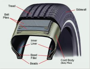 cấu tạo lốp xe nâng