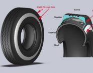 cấu tạo lốp xe nâng hàng