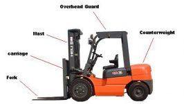 Mô tả cấu tạo xe nâng hàng