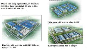 phân khu sản xuất nhà máy heli